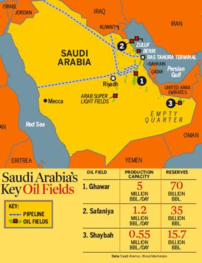 The major oil and gas fields of Saudi Arabia